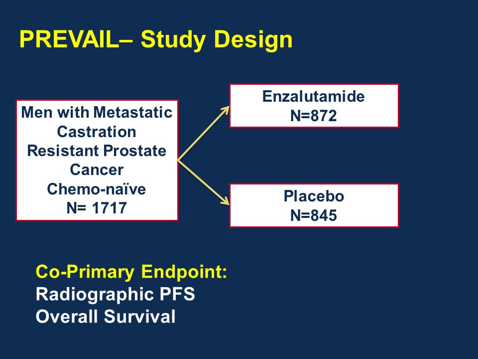 Men with Metastatic Castration Resistant Prostate Cancer