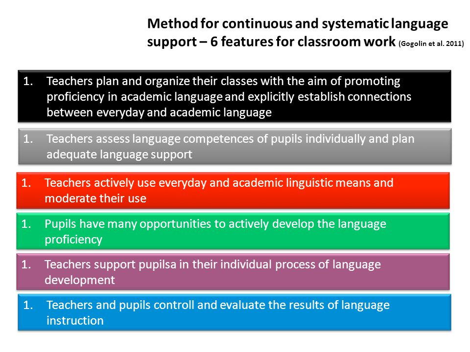 Method for continuous and systematic language support – 6 features for classroom work (Gogolin et al. 2011)
