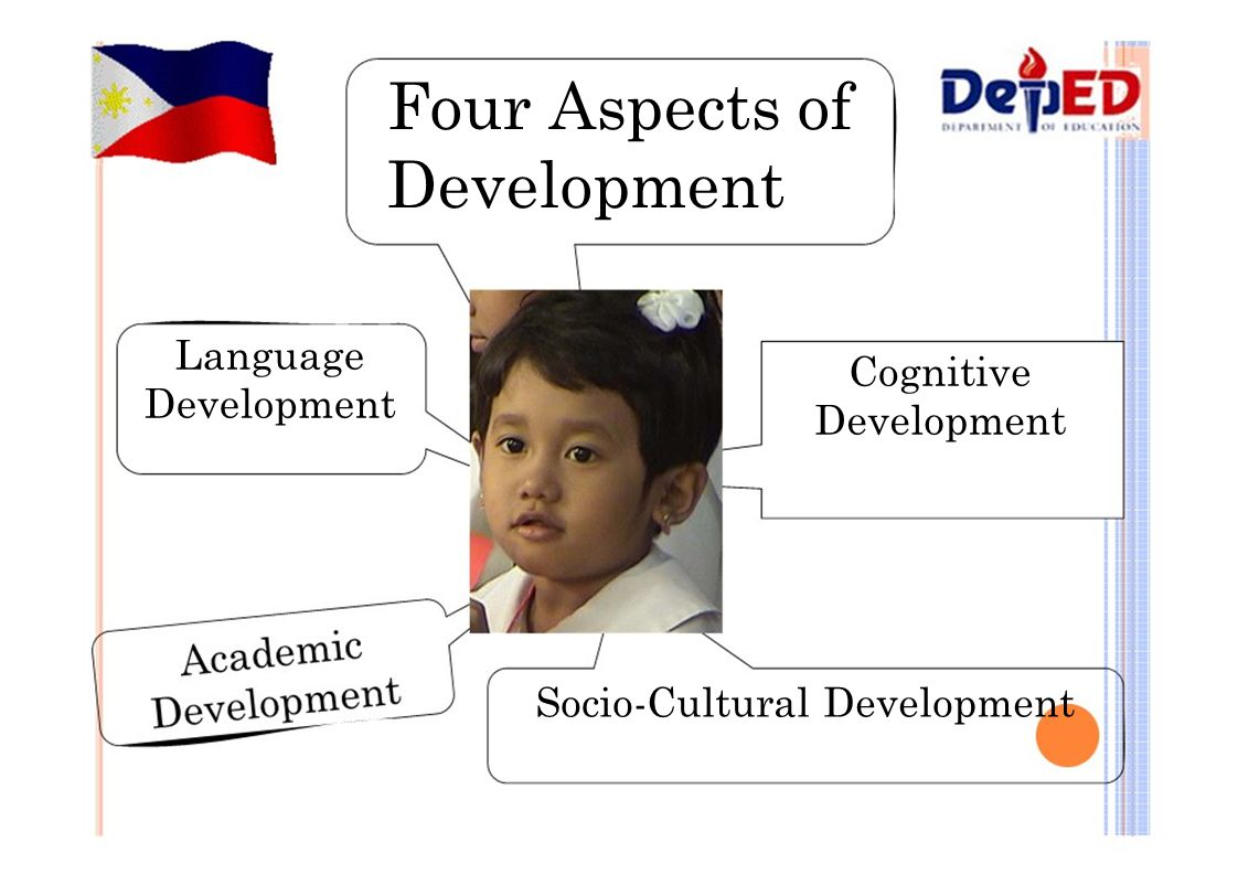 Four Aspects of Development