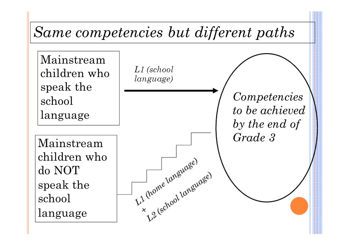 Same competencies but different paths