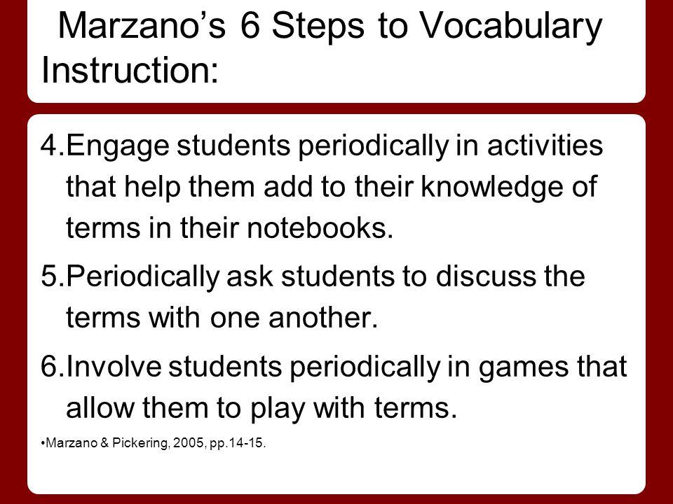 Marzano's 6 Steps to Vocabulary Instruction: