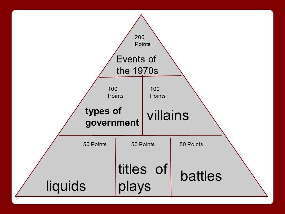 villains titles of plays battles liquids Events of the 1970s