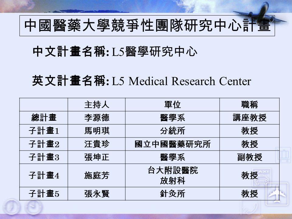 中國醫藥大學競爭性團隊研究中心計畫 中文計畫名稱: L5醫學研究中心 英文計畫名稱: L5 Medical Research Center