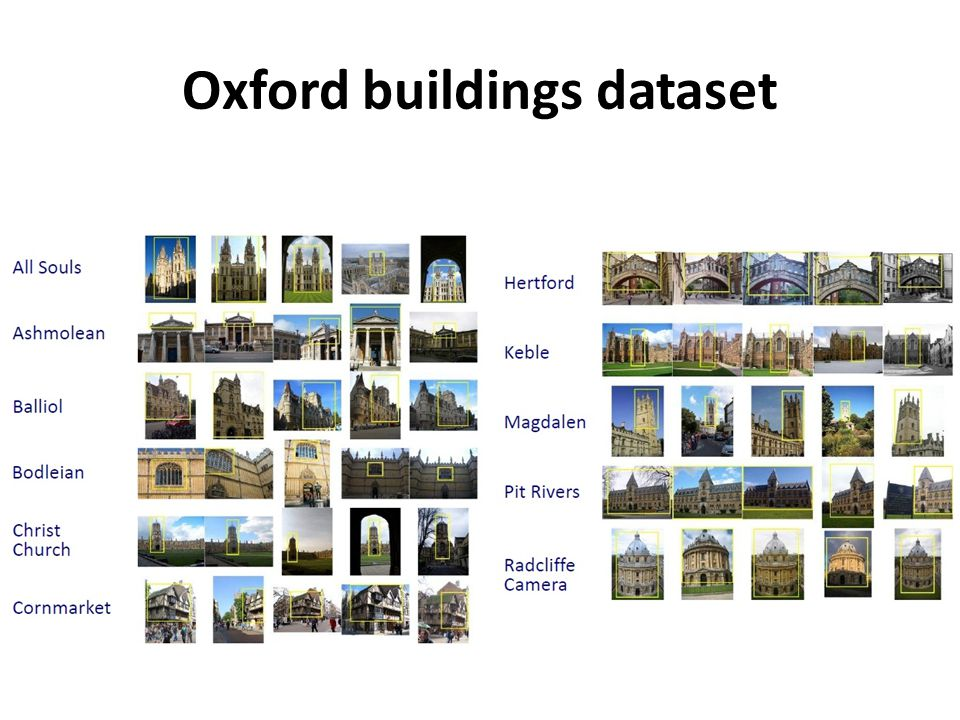 Oxford buildings dataset