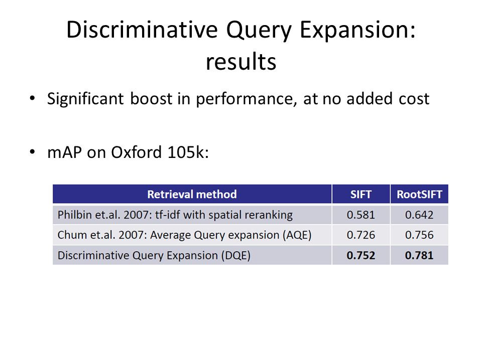 Discriminative Query Expansion: results