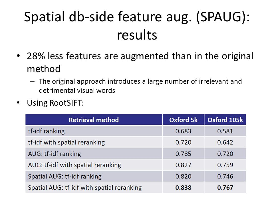 Spatial db-side feature aug. (SPAUG): results