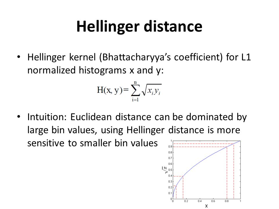 Hellinger distance Hellinger kernel (Bhattacharyya's coefficient) for L1 normalized histograms x and y: