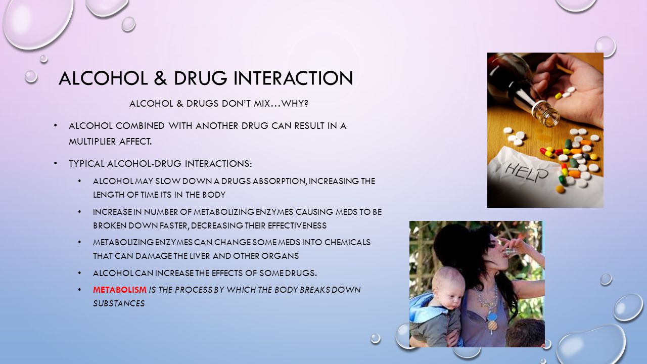 Alcohol & drug interaction