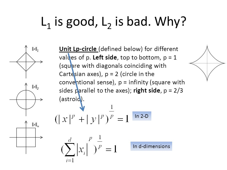 L1 is good, L2 is bad. Why