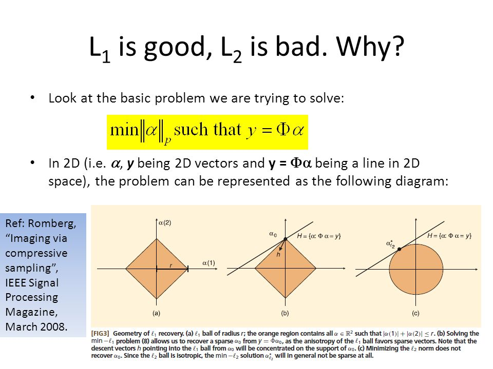 L1 is good, L2 is bad. Why Look at the basic problem we are trying to solve: