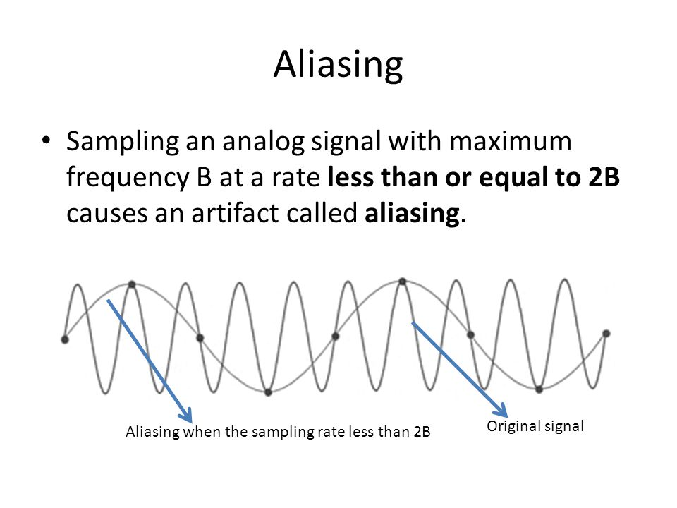 Aliasing Sampling an analog signal with maximum frequency B at a rate less than or equal to 2B causes an artifact called aliasing.