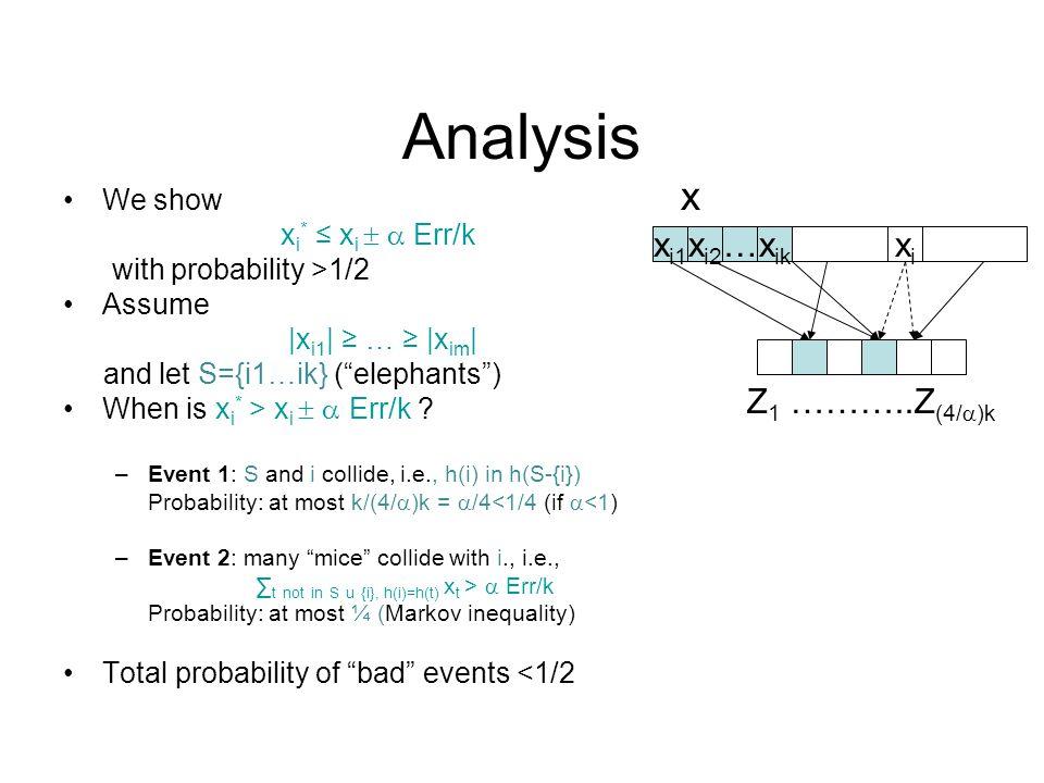 ∑t not in S u {i}, h(i)=h(t) xt >  Err/k