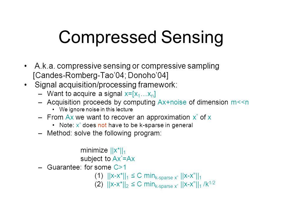 Compressed Sensing A.k.a. compressive sensing or compressive sampling