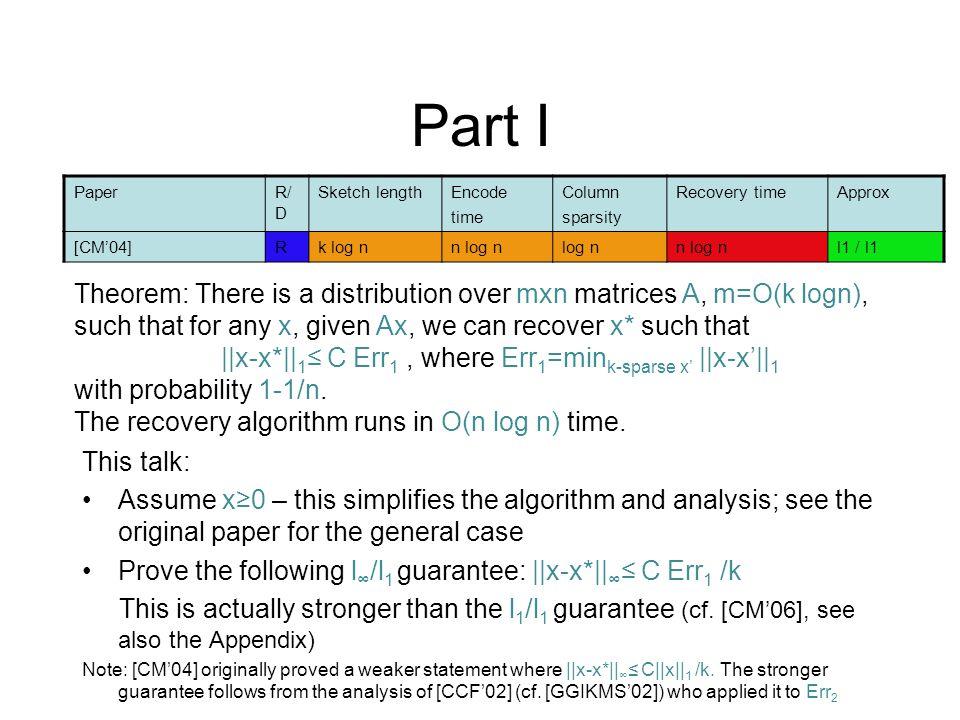 ||x-x*||1≤ C Err1 , where Err1=mink-sparse x' ||x-x'||1