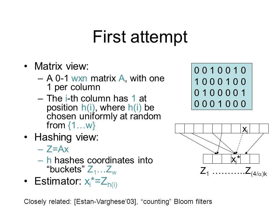 First attempt Matrix view: Hashing view: Estimator: xi*=Zh(i)