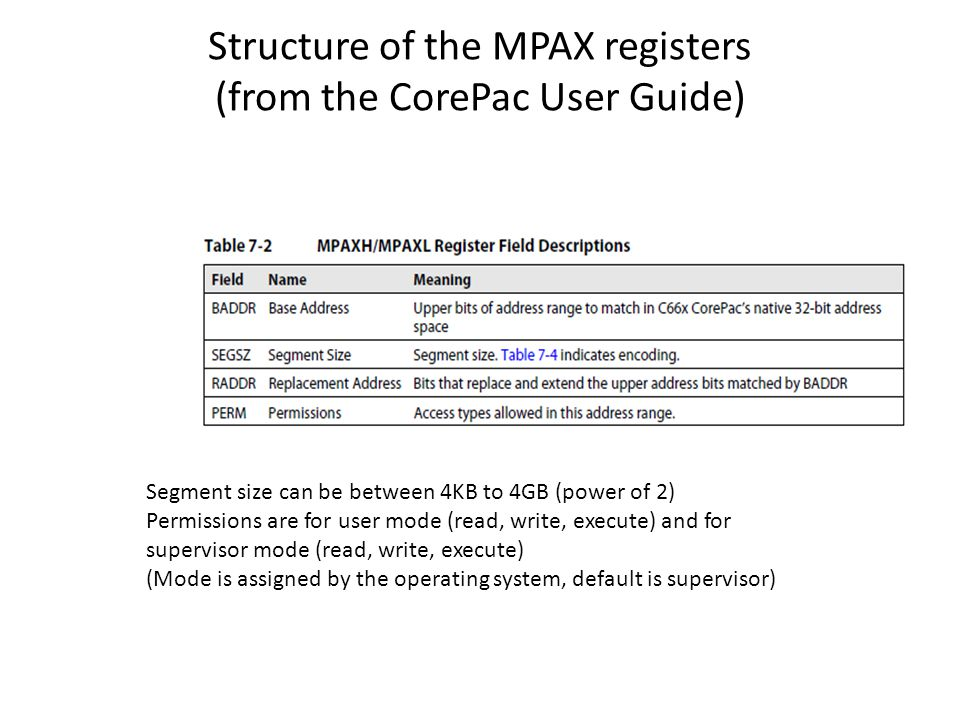 Structure of the MPAX registers (from the CorePac User Guide)