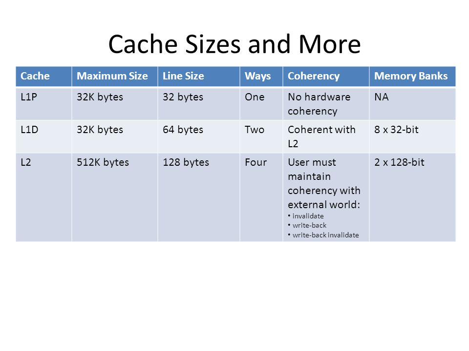 Cache Sizes and More Cache Maximum Size Line Size Ways Coherency