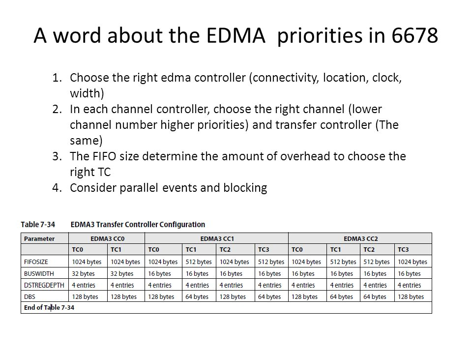 A word about the EDMA priorities in 6678