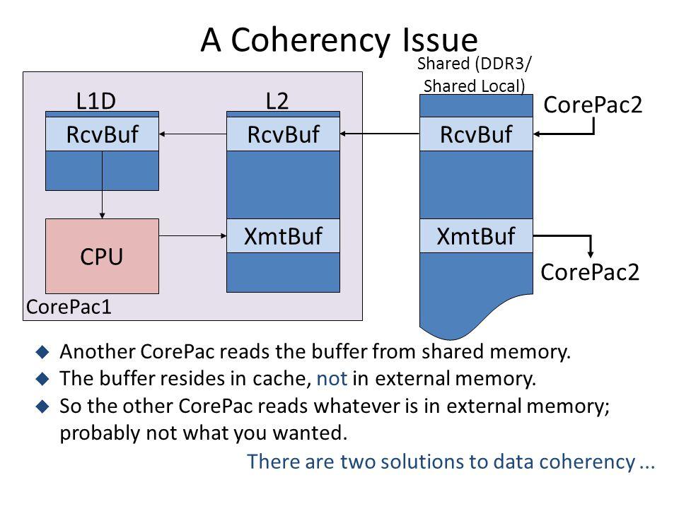 Shared (DDR3/ Shared Local)