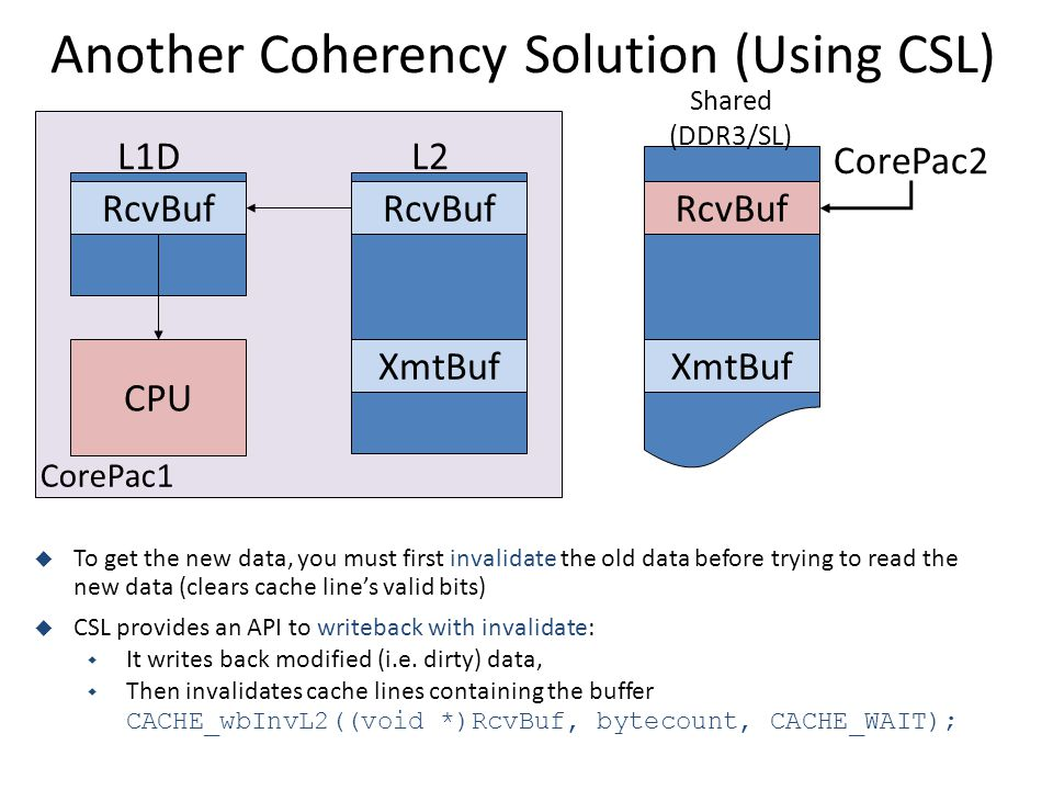 Another Coherency Solution (Using CSL)