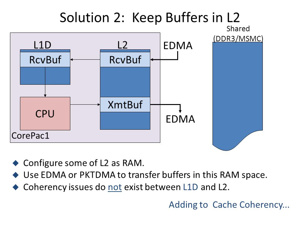 Solution 2: Keep Buffers in L2