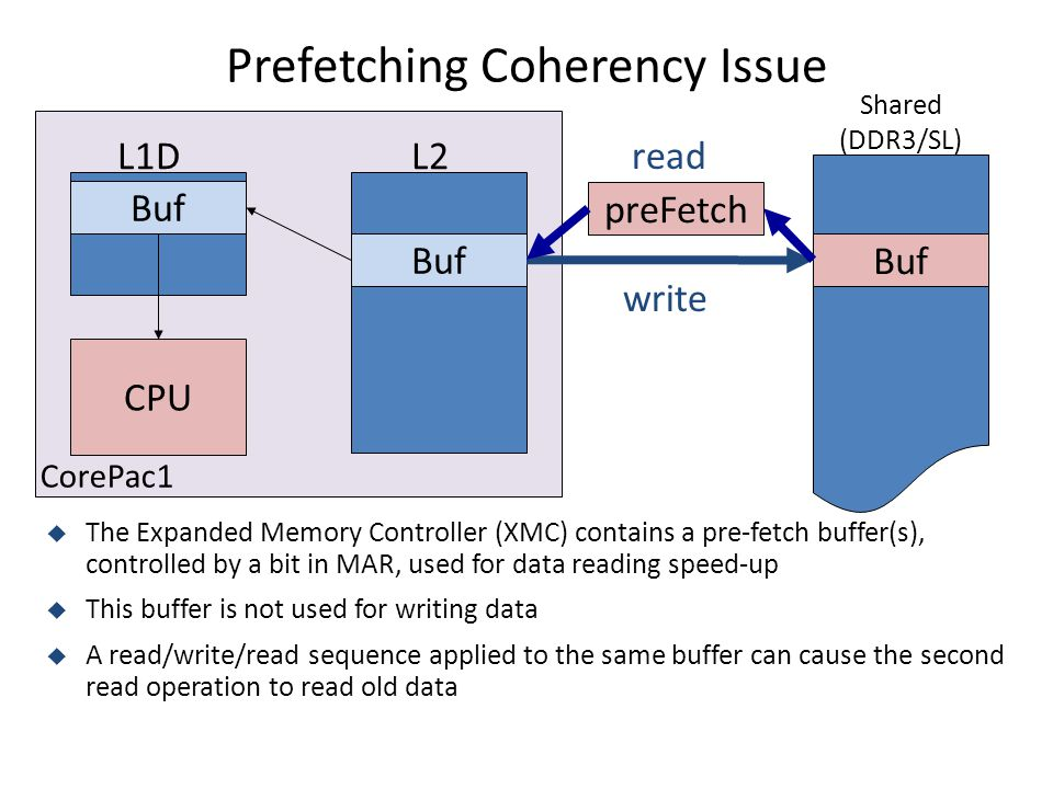 Prefetching Coherency Issue