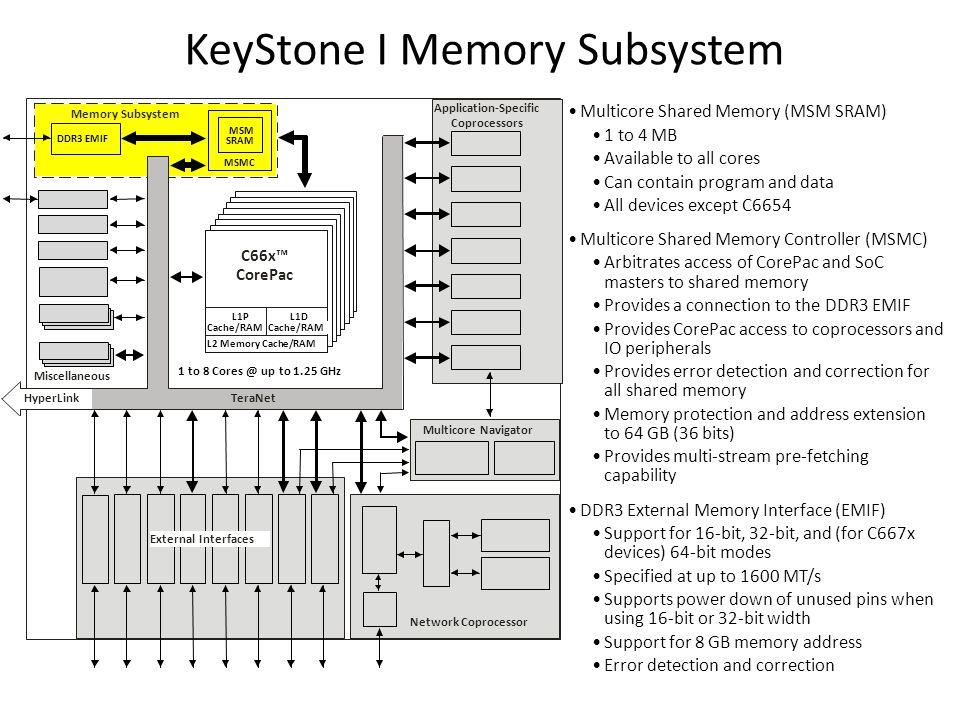 KeyStone I Memory Subsystem