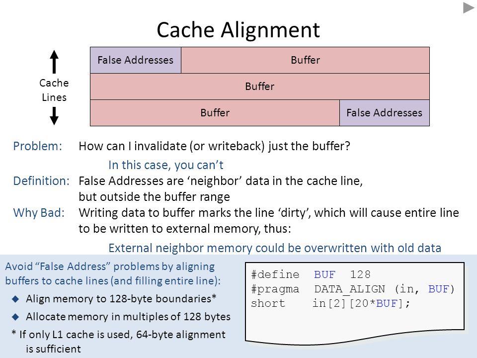 Cache Alignment False Addresses. Buffer. Cache Lines. Buffer. Buffer. False Addresses.