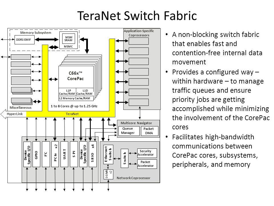 TeraNet Switch Fabric S. R. I. O. x4. P. C. e. x2. U. A. T. 2. GPIO. w. i. t. c. h.