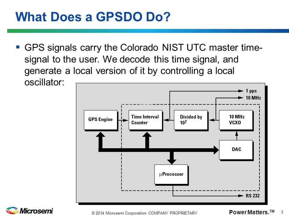 What Does a GPSDO Do
