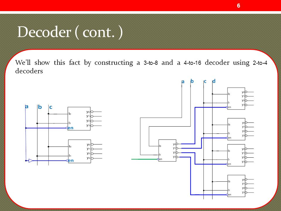Decoder ( cont. ) We'll show this fact by constructing a 3-to-8 and a 4-to-16 decoder using 2-to-4 decoders.