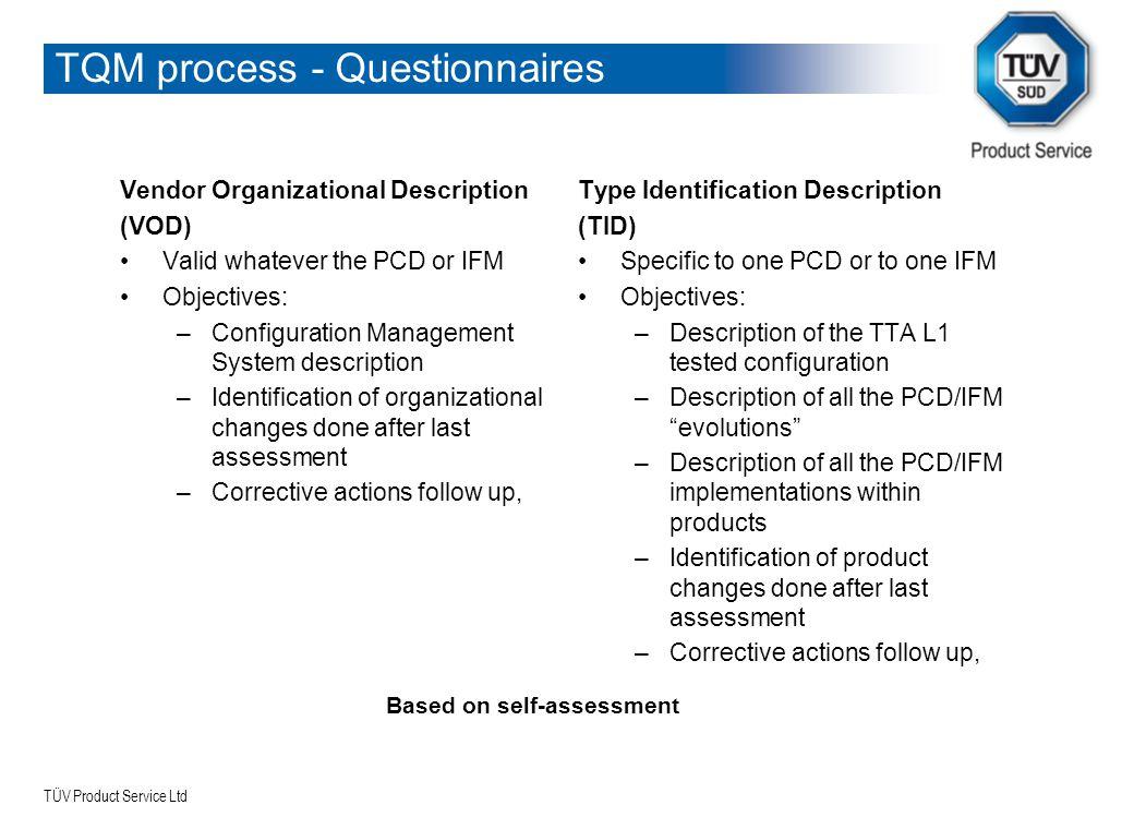 TQM process - Questionnaires