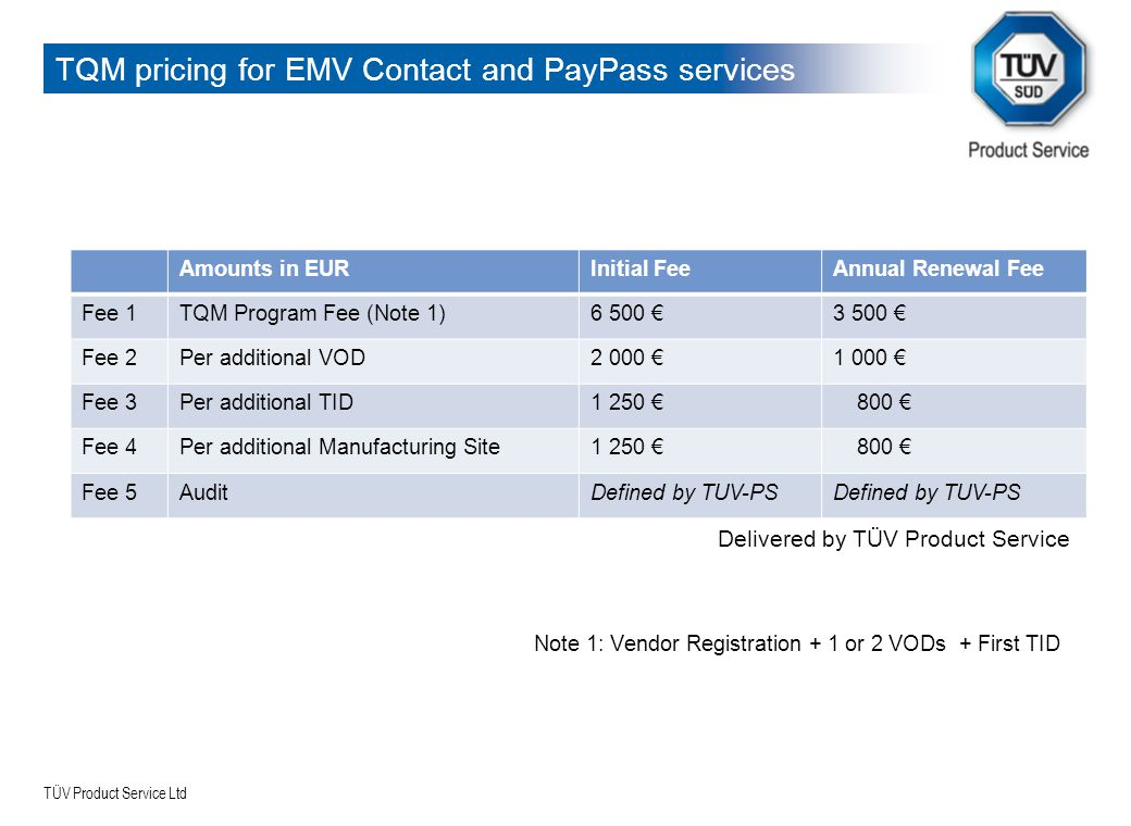 TQM pricing for EMV Contact and PayPass services