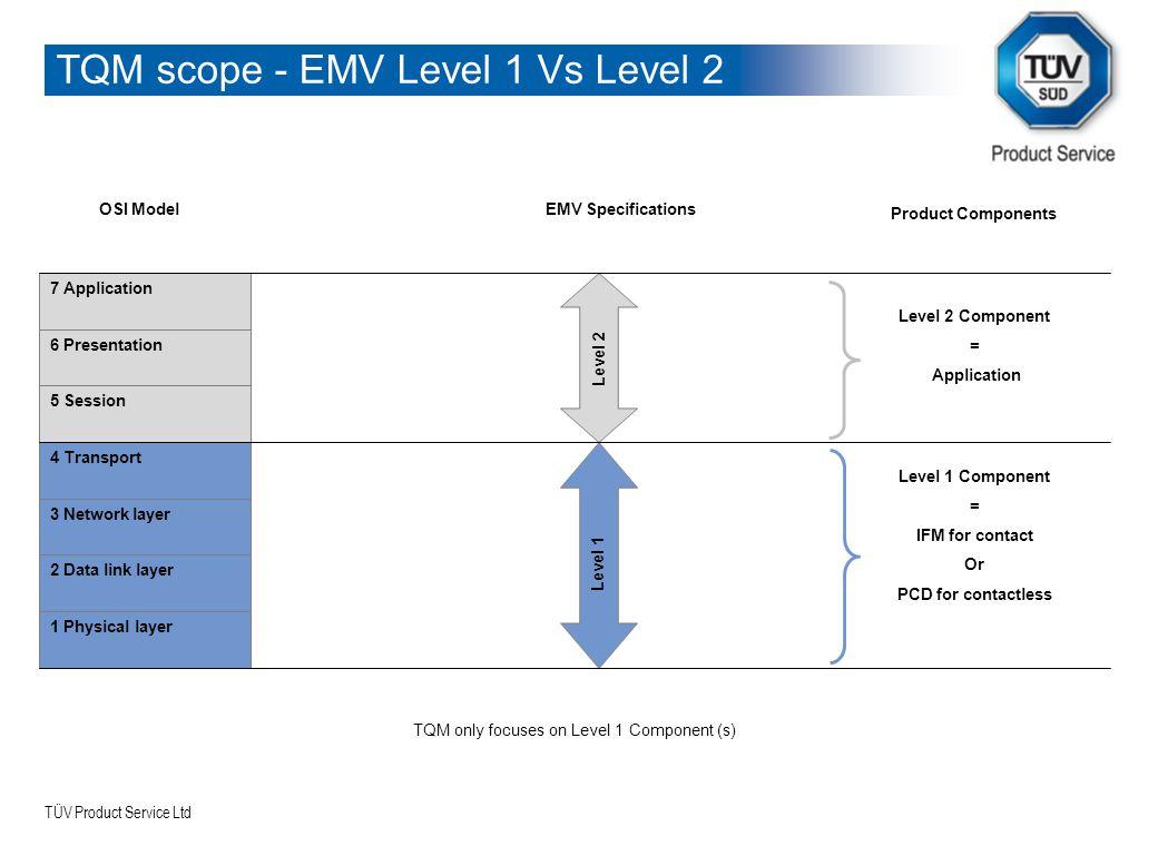 TQM scope - EMV Level 1 Vs Level 2