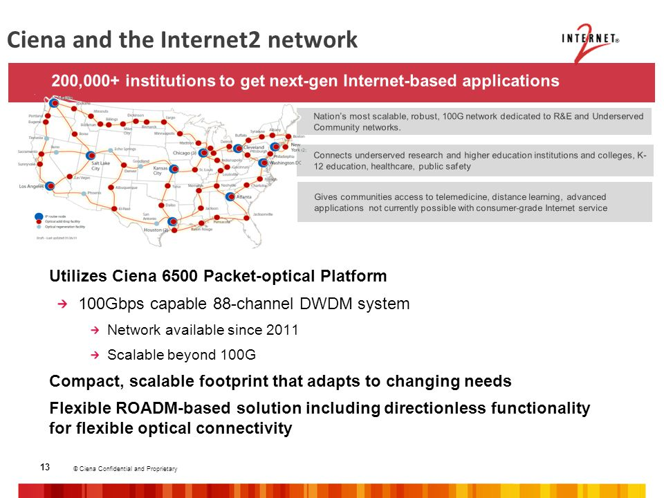 Ciena and the Internet2 network