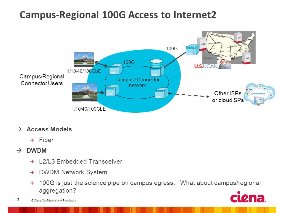 Campus-Regional 100G Access to Internet2