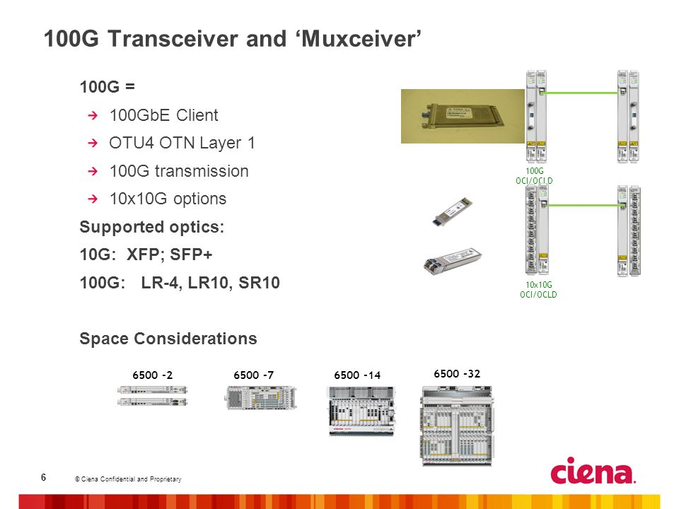 100G Transceiver and 'Muxceiver'