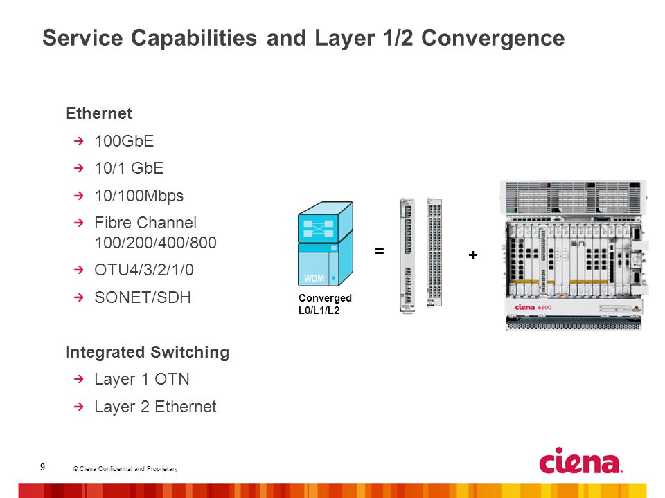 Service Capabilities and Layer 1/2 Convergence
