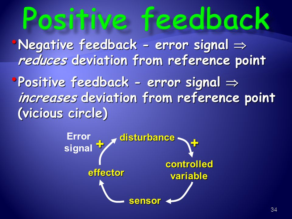 Positive feedback Negative feedback - error signal  reduces deviation from reference point.