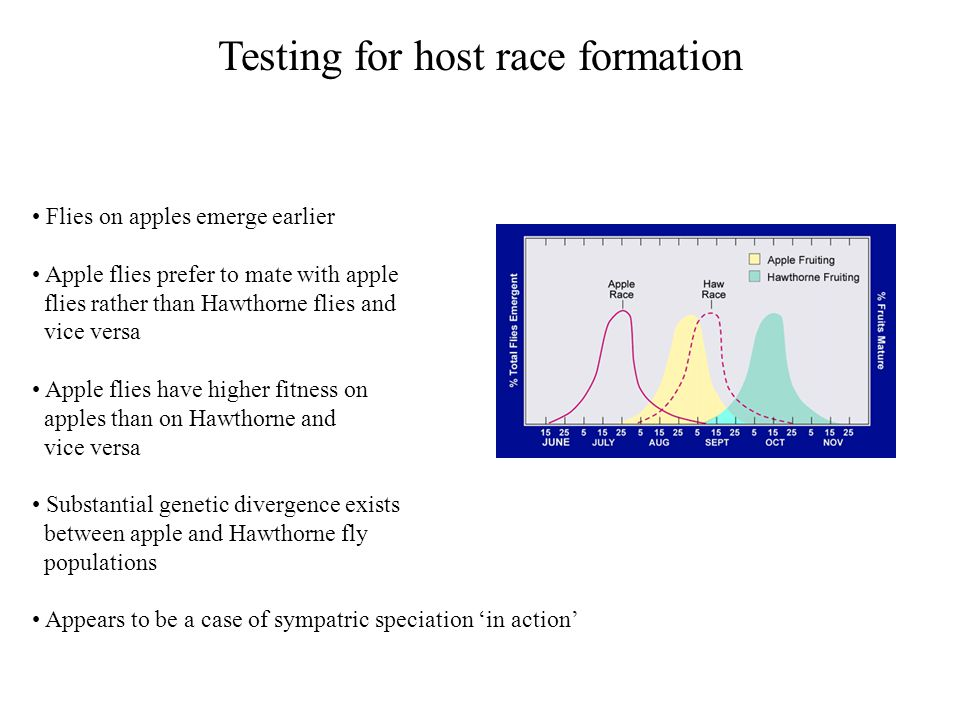 Testing for host race formation