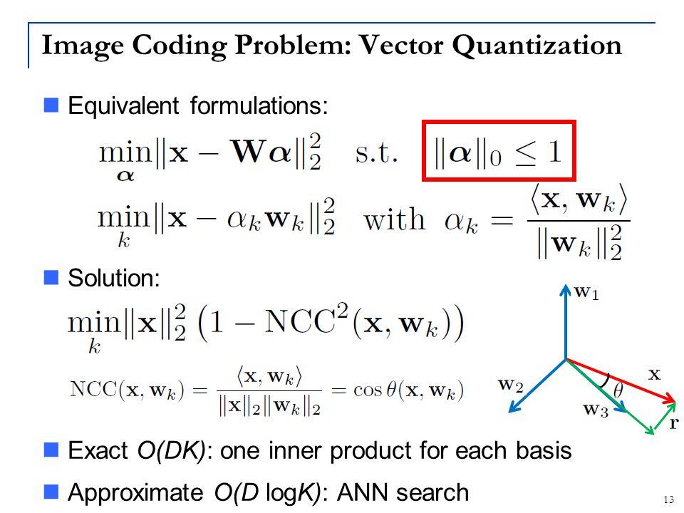 Image Coding Problem: Vector Quantization