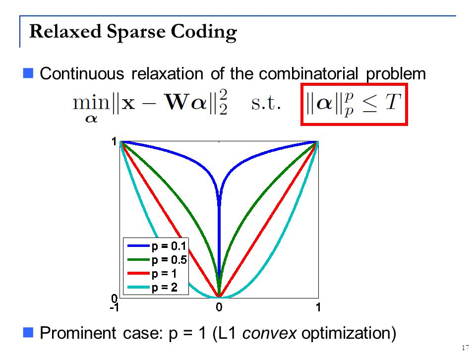 Relaxed Sparse Coding Continuous relaxation of the combinatorial problem.