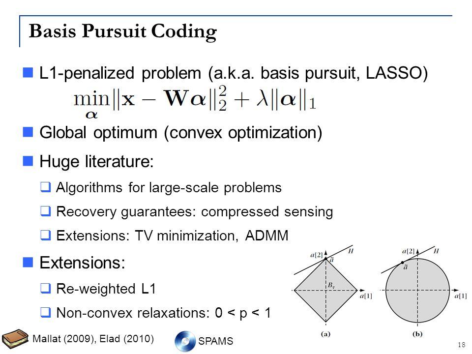 Basis Pursuit Coding L1-penalized problem (a.k.a. basis pursuit, LASSO) Global optimum (convex optimization)