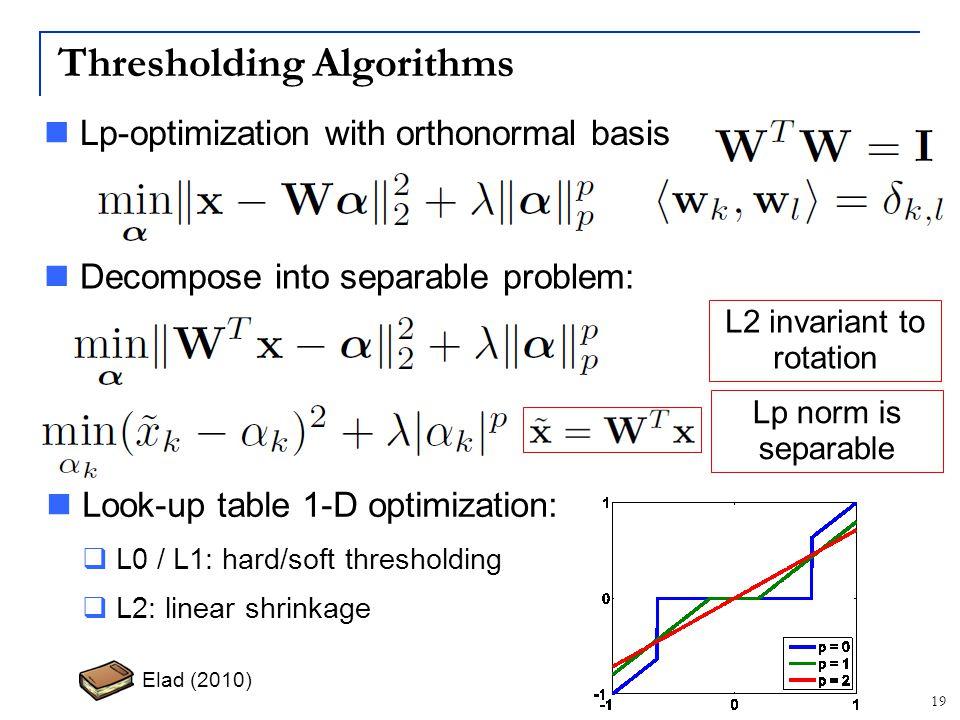 Thresholding Algorithms