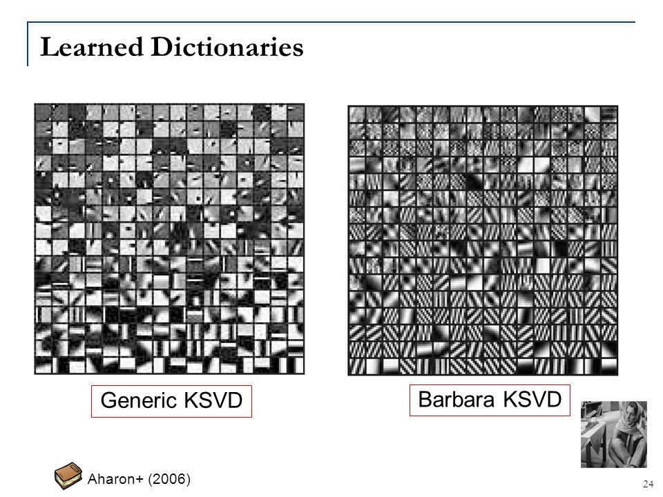 Learned Dictionaries Generic KSVD Barbara KSVD Aharon+ (2006)