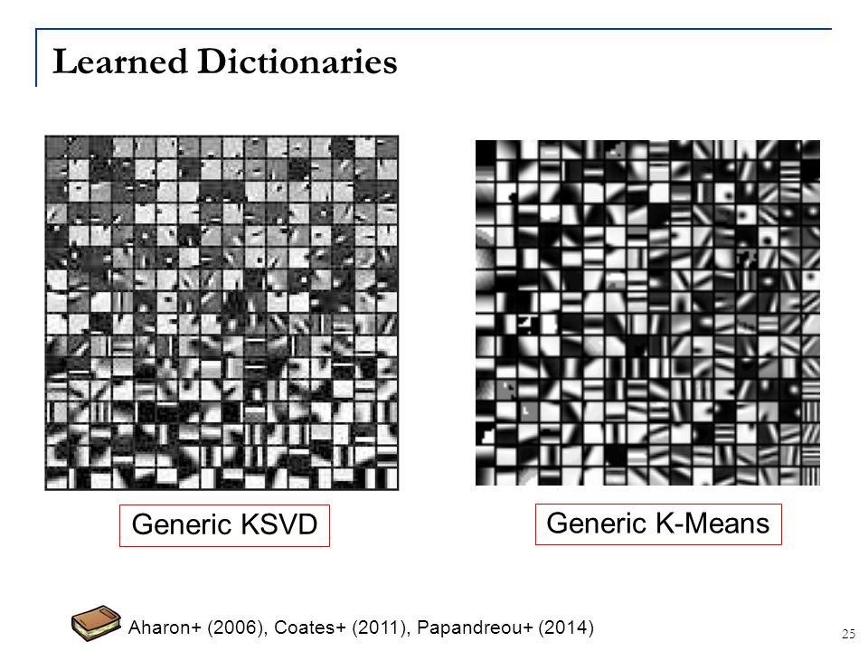 Learned Dictionaries Generic KSVD Generic K-Means