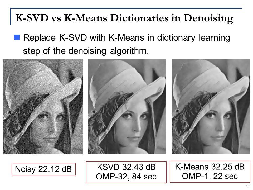 K-SVD vs K-Means Dictionaries in Denoising