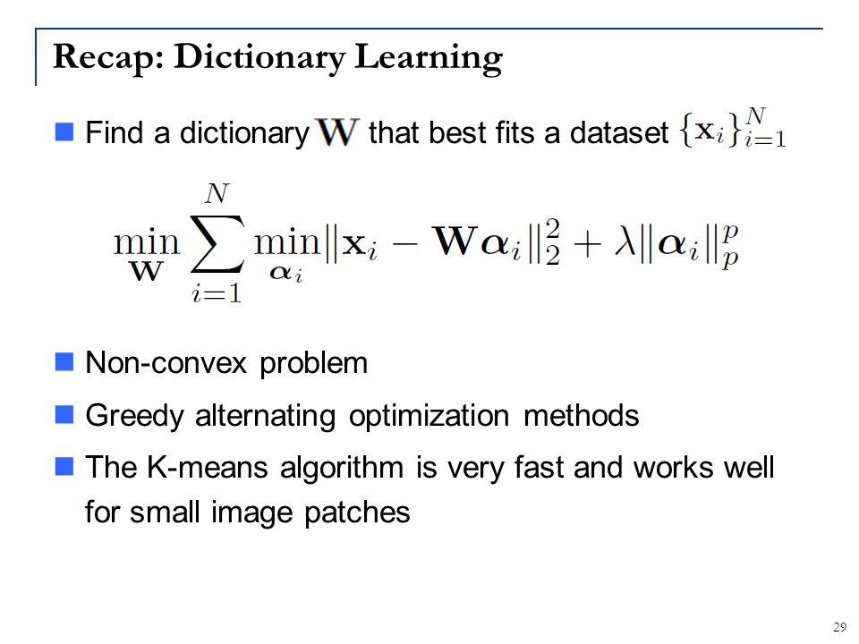 Recap: Dictionary Learning
