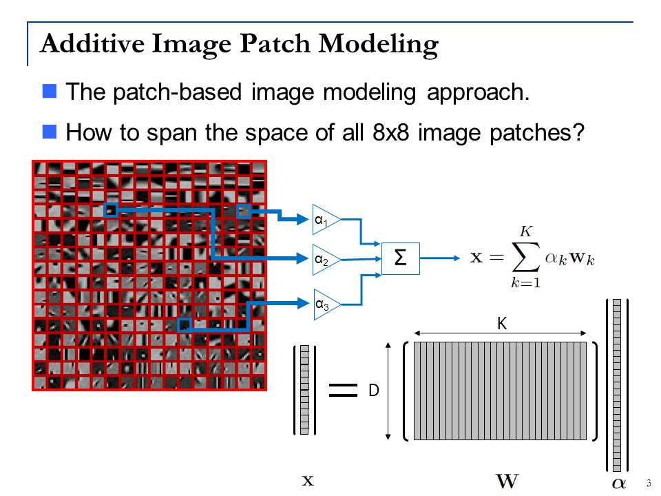 Additive Image Patch Modeling