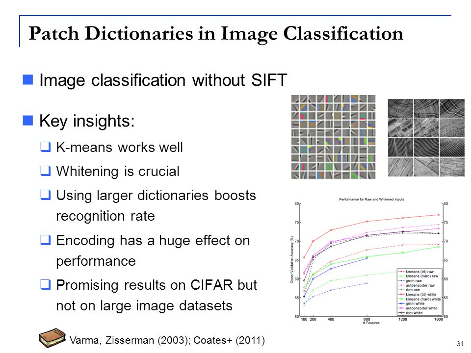 Patch Dictionaries in Image Classification